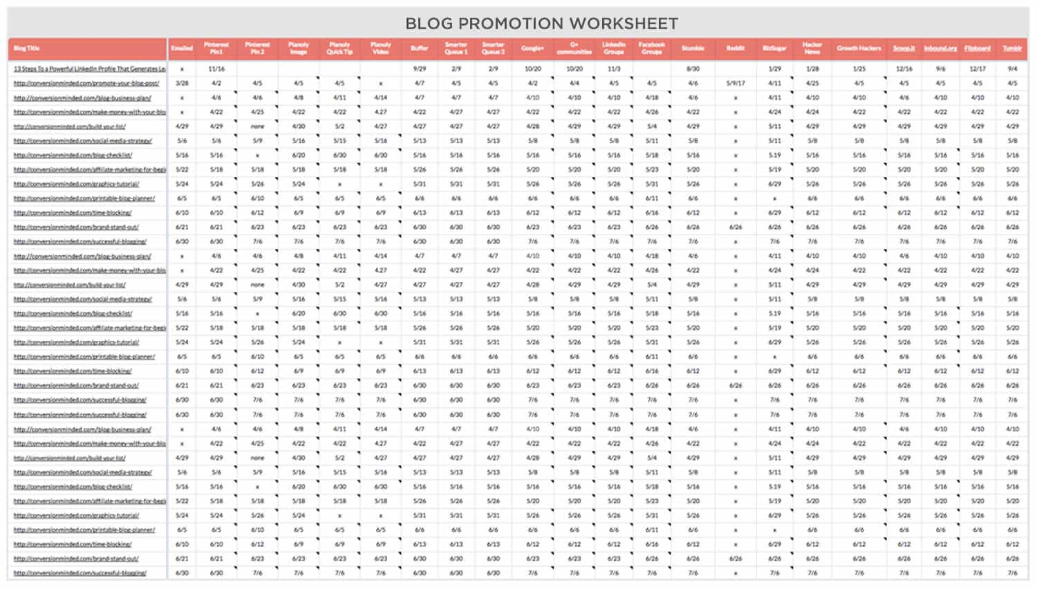social media marketing plan and and blog post tracker