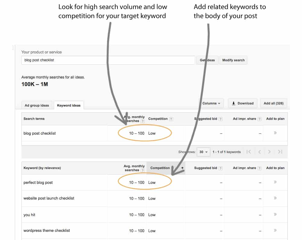 Use the Google Keyword Planner Tool as part of your monthly blog and social media strategy plan
