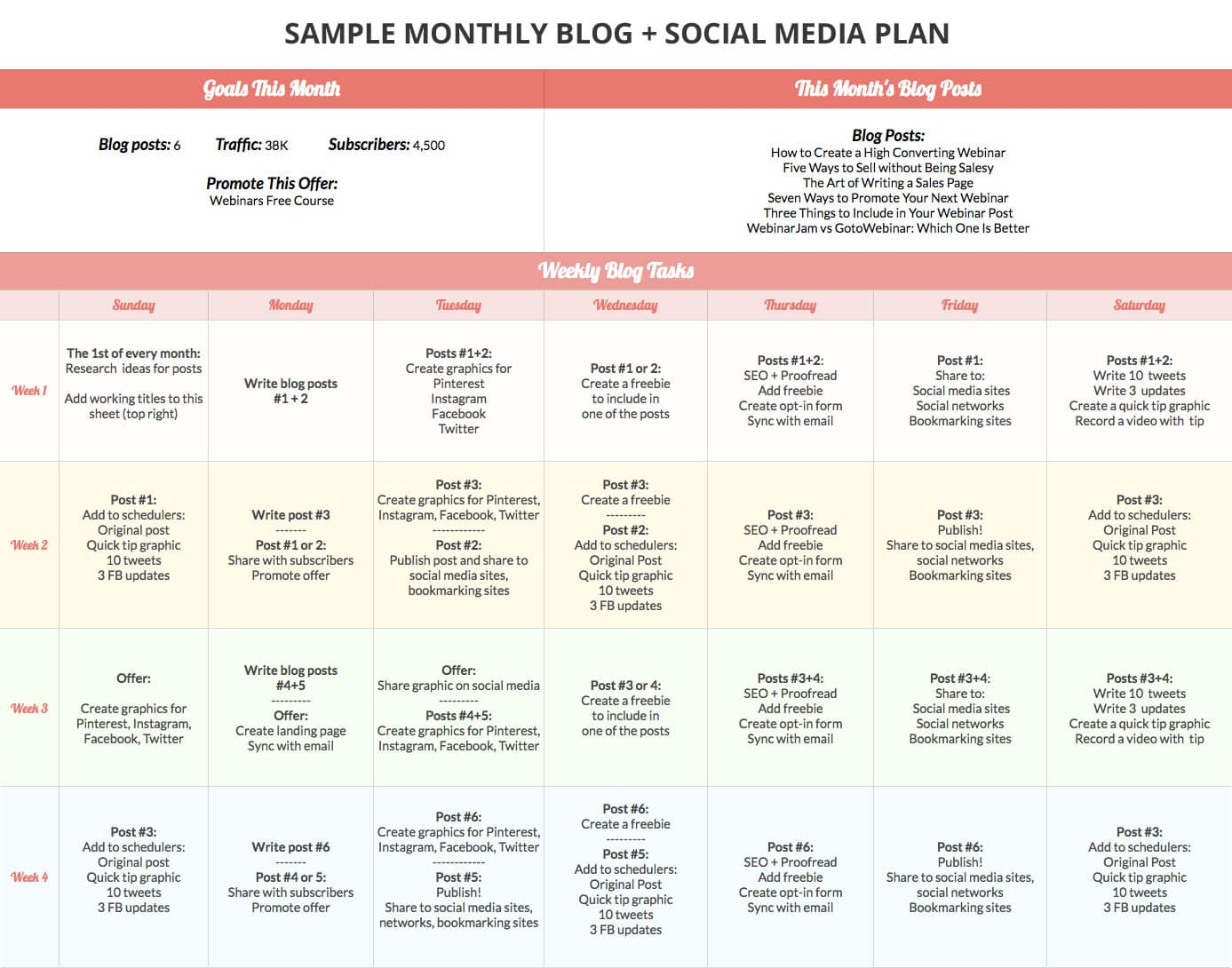 Monthly Blog + Social Media Plan Example