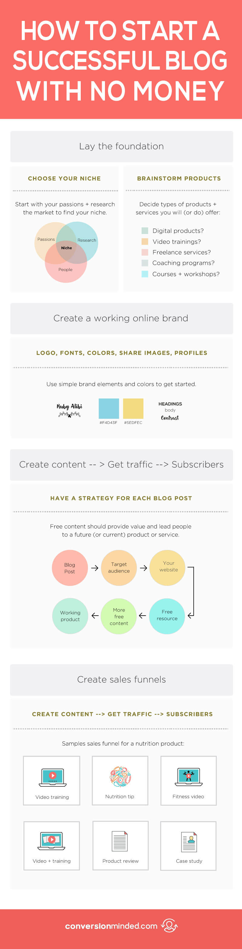 Want to start a successful blog? This post is for you! I break down the steps for bloggers and entrepreneurs to start a blog and make money. Click through to learn blogging tips, how to make a blog on WordPress, blogging for beginners, become a blogger.