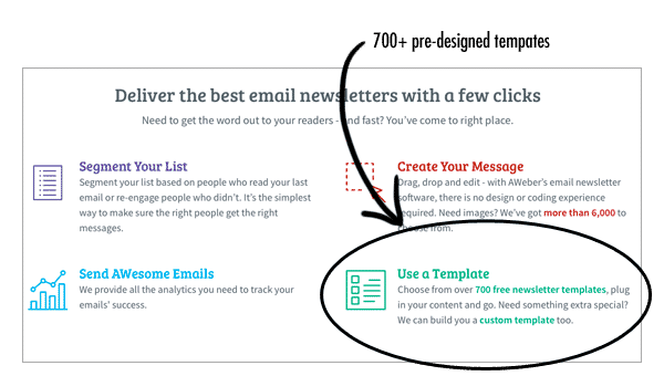 Aweber email marketing management