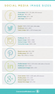 Social media image sizes for Facebook, Twitter, Instagram, Pinterest, LinkedIn and Google+