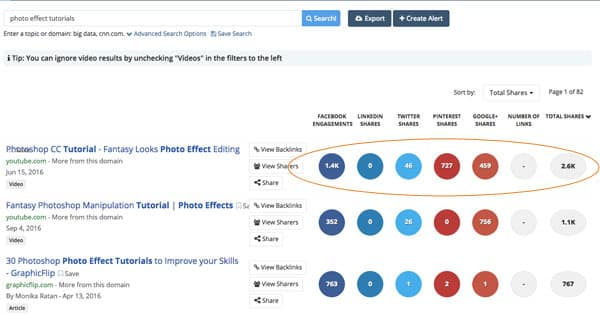 qualitative content analysis - Buzzsumo
