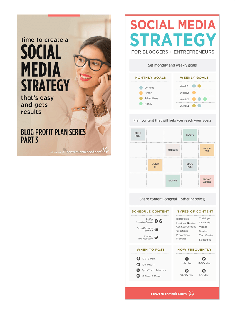 social media strategy for a blog