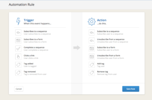 Here's how to create your first automation rule in ConvertKit. Woot woot!
