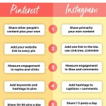 Pinterest vs Instagram: Which one is better for business?